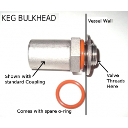 - KEG weldless bulkhead kit